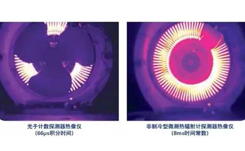 精准测温高速运转的物体,应该如何选择热像仪?